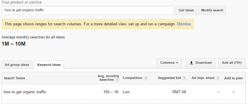 How To Get Organic Traffic From Google And Why It's Important