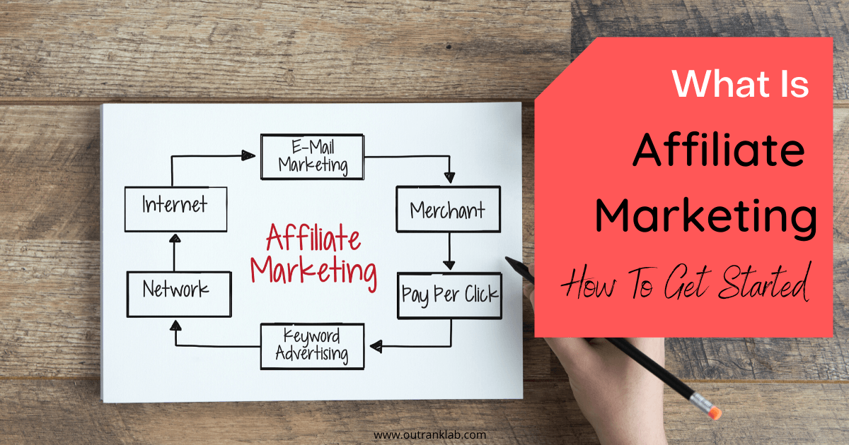 What Is Affiliate Marketing And How To Get Started?